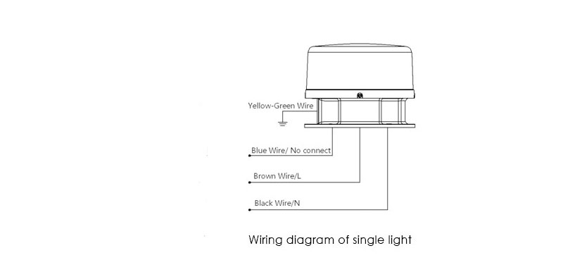 Medium Intensity Type A/B Aviation Obstruction Light