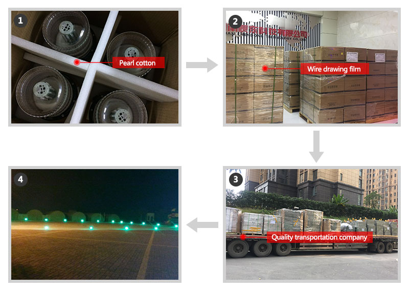 Packaging Your aviation lights for Safe Shipping
